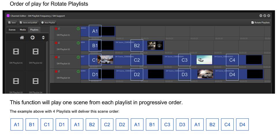 Playlists_Rotation_4playlists